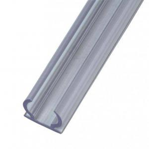 Round Clip (RC) and Round Continuous Clip (RCC)